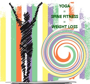 yoga for weight loss,online yoga programs,